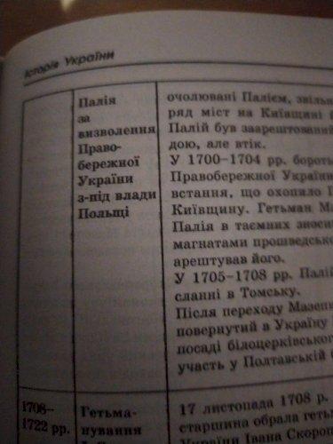 Універсальний енциклопедичний Довідник у таблицях