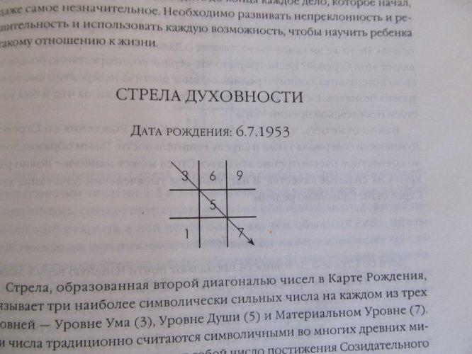 """Нумерология и открытие внутреннего """"Я"""""""