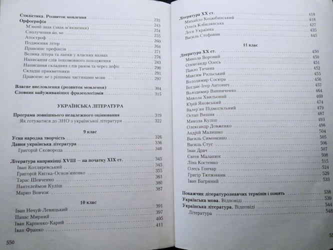 Українська мова та література. Довідник завдання в тестовій формі